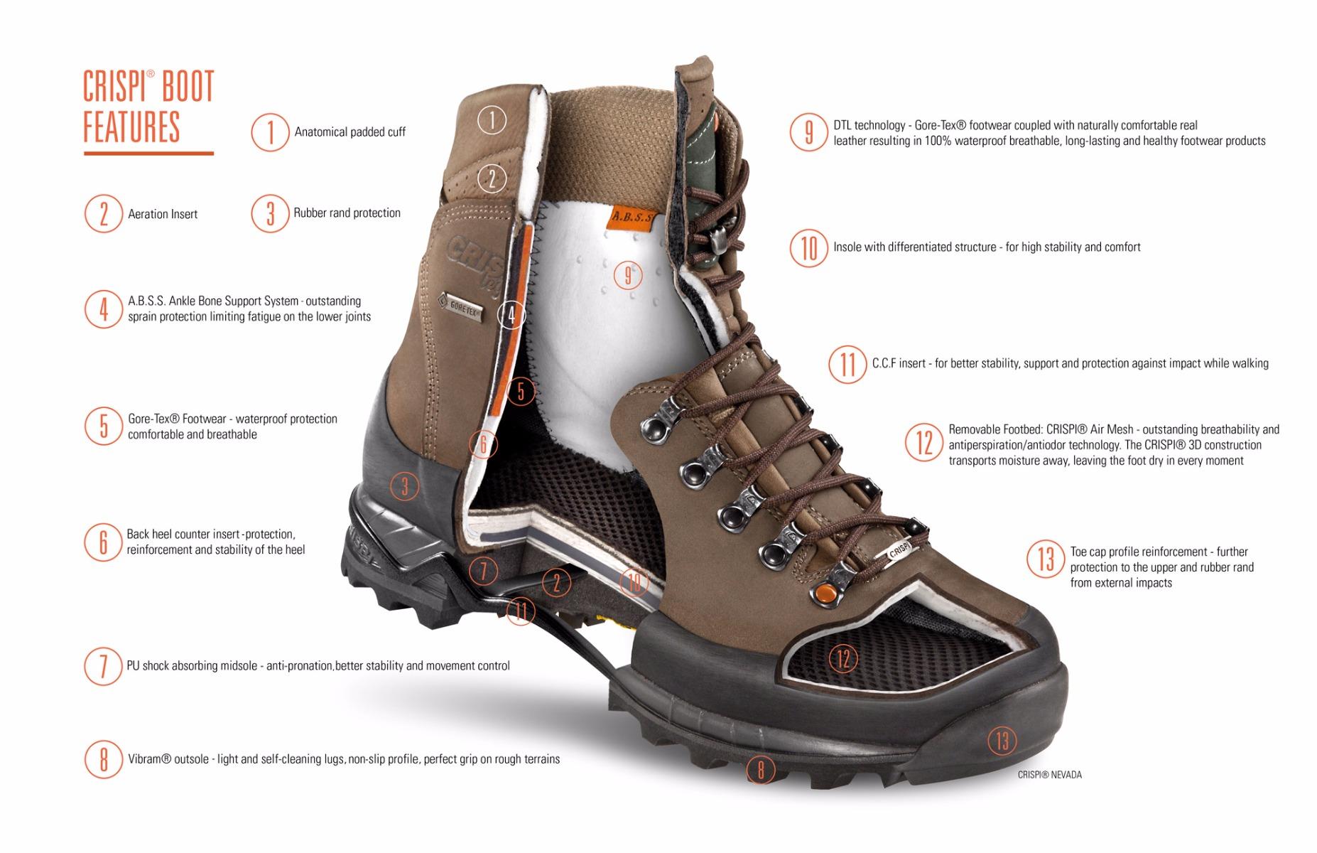 long lasting hiking boots